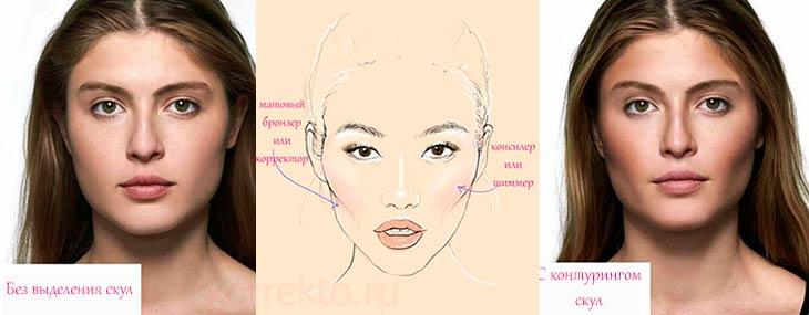 Улучшить форму лица подчеркнув скулы
