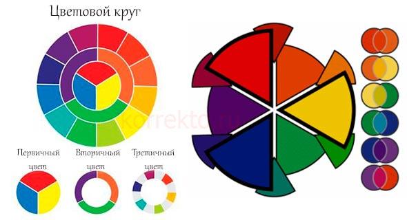 Цветовой круг микстонов