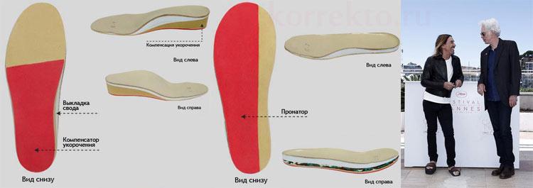 Стельки для разной длины ног