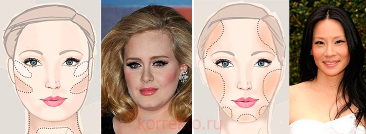 Макияж при асимметрии лица