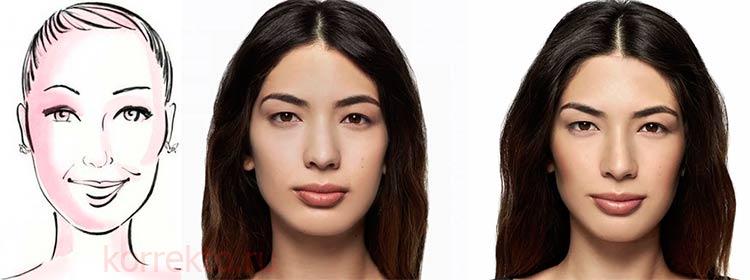 Можно ли скрыть асимметрию лица макияжем
