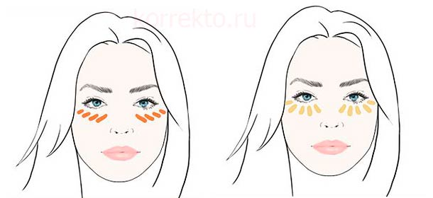 Как замазать синяки под глазами цветным корректором