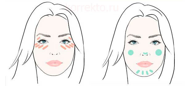 Как использовать цветные корректоры под глаза
